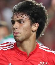 Atletico äugt auf Joao Felix