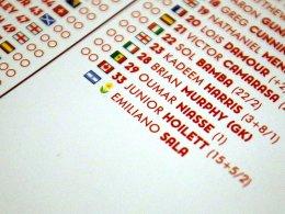 Arsenals besondere Geste für vermissten Sala